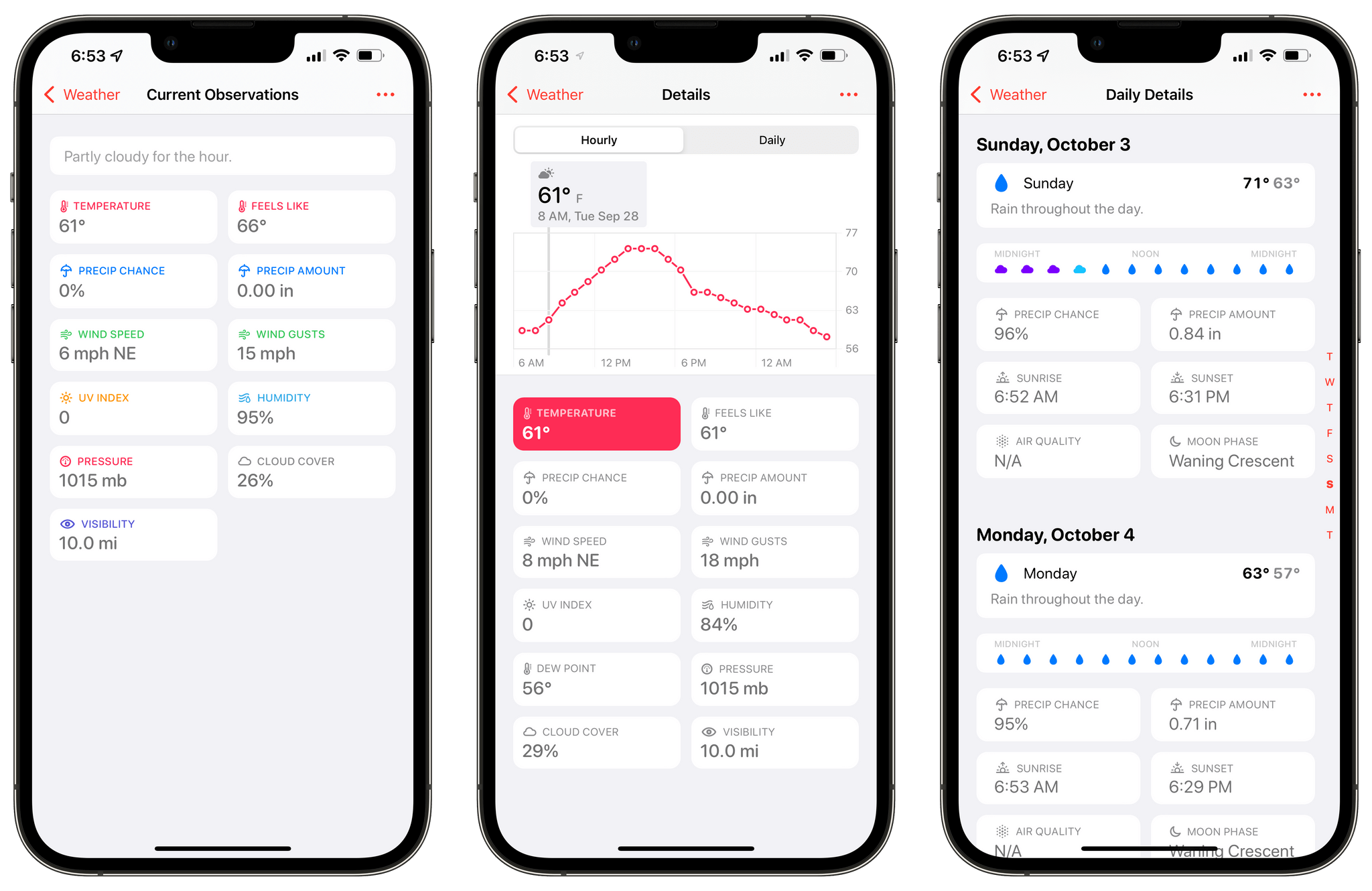 Several sections of CARROT Weather have gotten a design update.